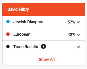Požehnání Cohena - KOSHER only 57%